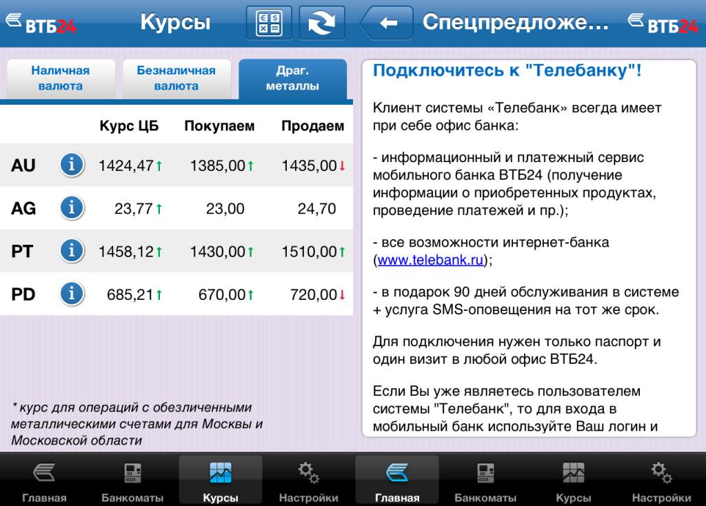 Интернет банкинг ВТБ 24