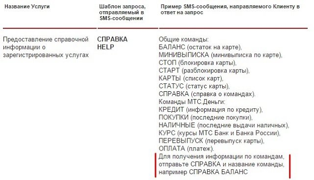 Опция СМС-Инфо