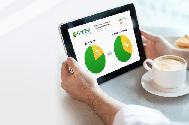 Потребительские кредиты Сбербанка онлайн